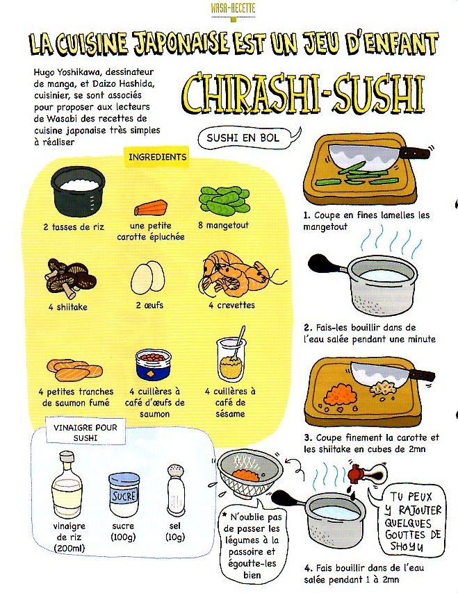 Conseils de cuisine wabi sabi for Cuisine wabi sabi
